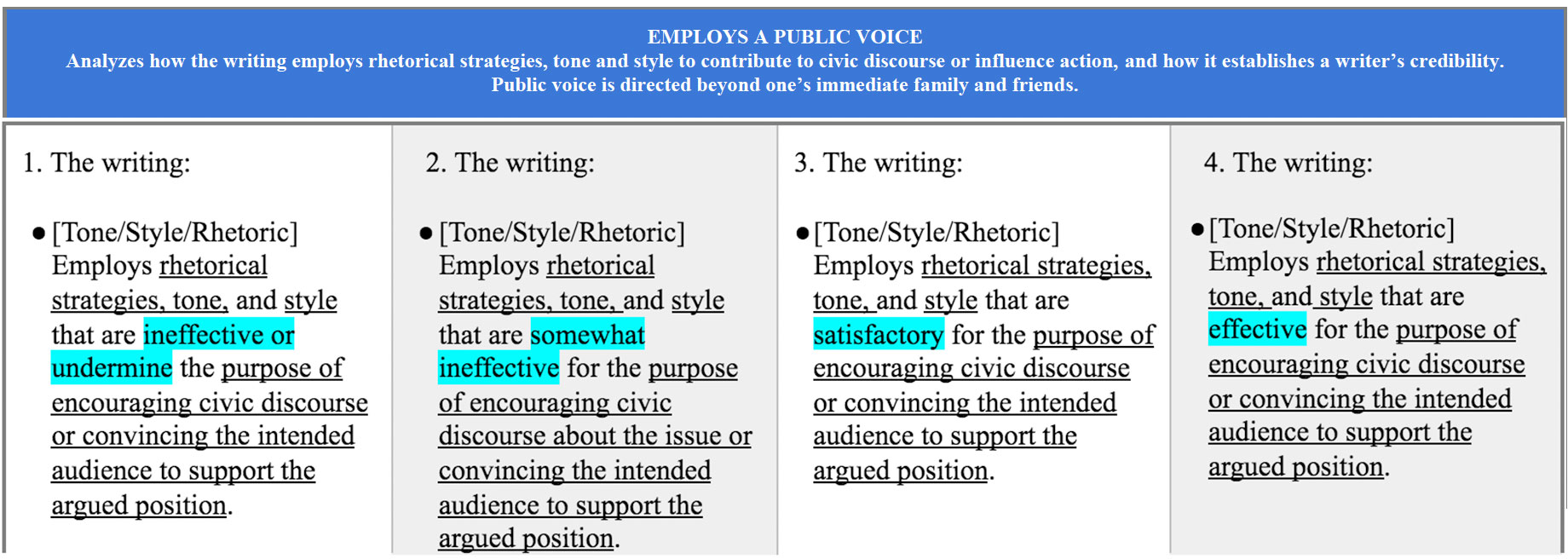 Annotated Employs a Public Voice